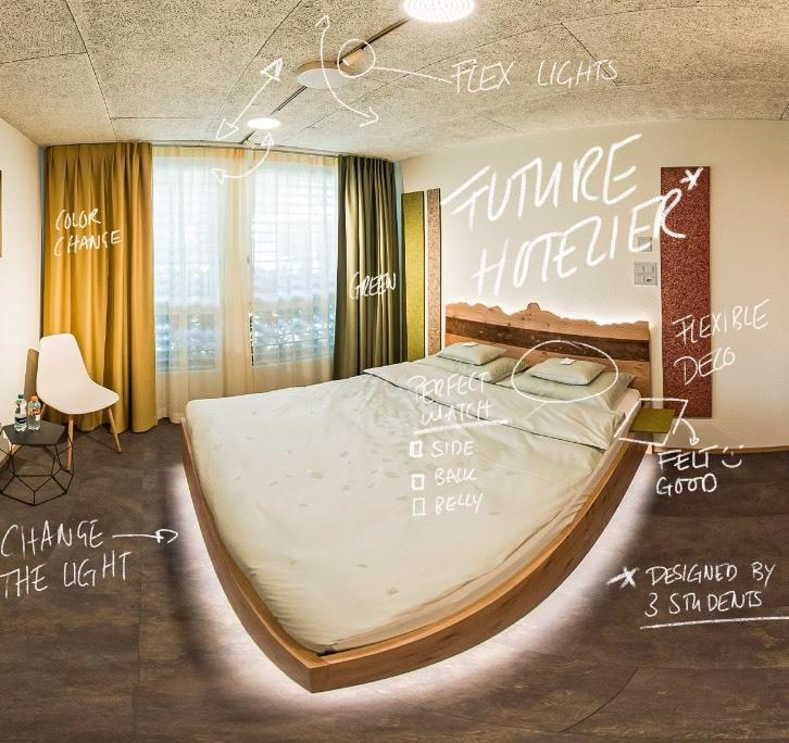 Labroom - Future Hotelier