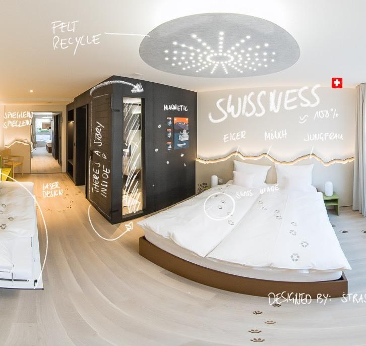 Labroom - Swissness